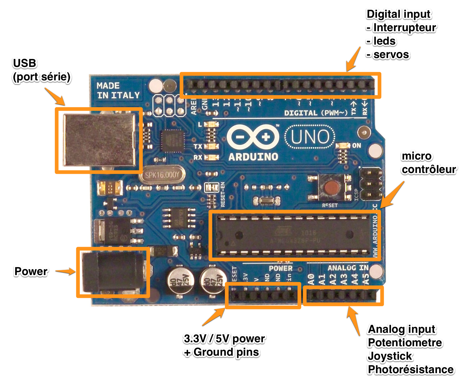 Arduino meetup